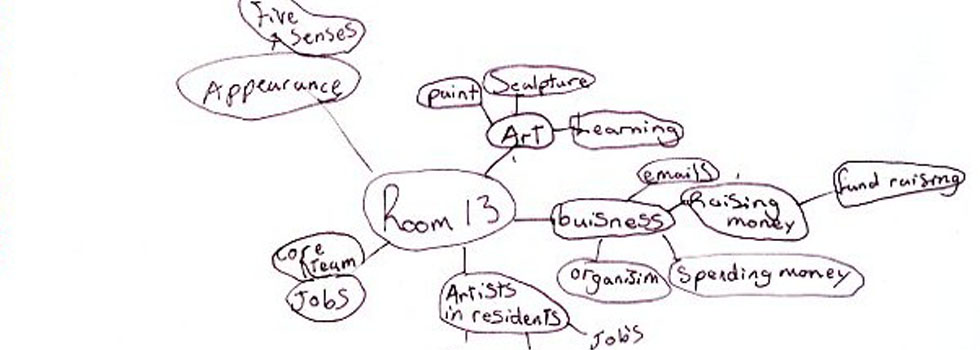 Room 13 Diagram